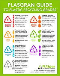 Plasgran-Guide-to-Plastic-Recycling-Grades